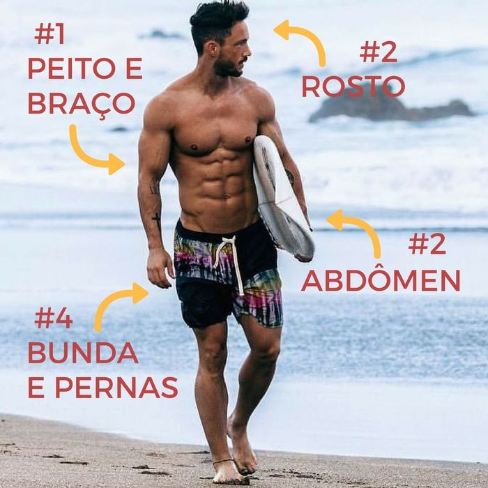 Homem No Espelho - Pesquisa pontos atraentes do corpo masculino